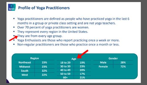 Age Group Case Study Image